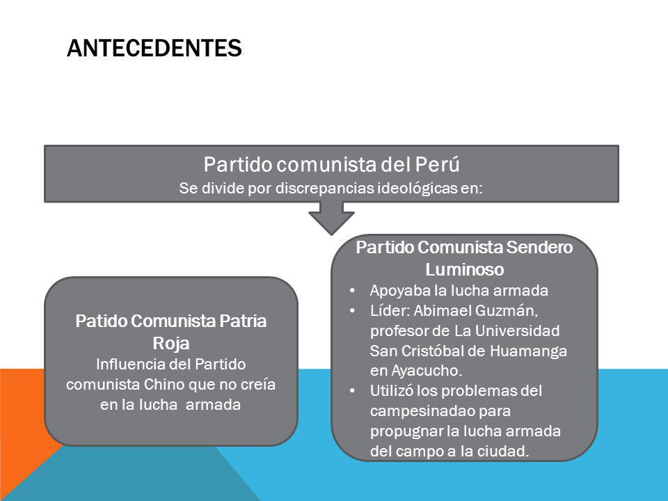 antecedentes Partido comunista del Perú