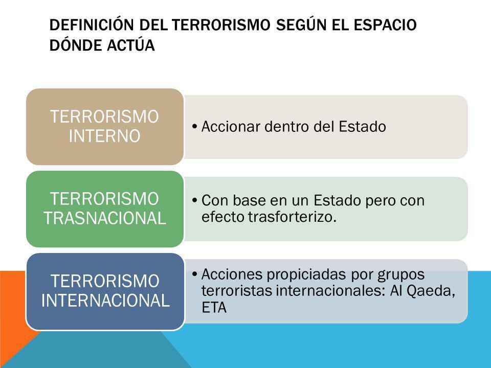 DEFINICIÓN DEL TERRORISMO SEGÚN EL ESPACIO DÓNDE ACTÚA