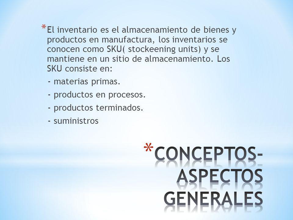 CONCEPTOS-ASPECTOS GENERALES