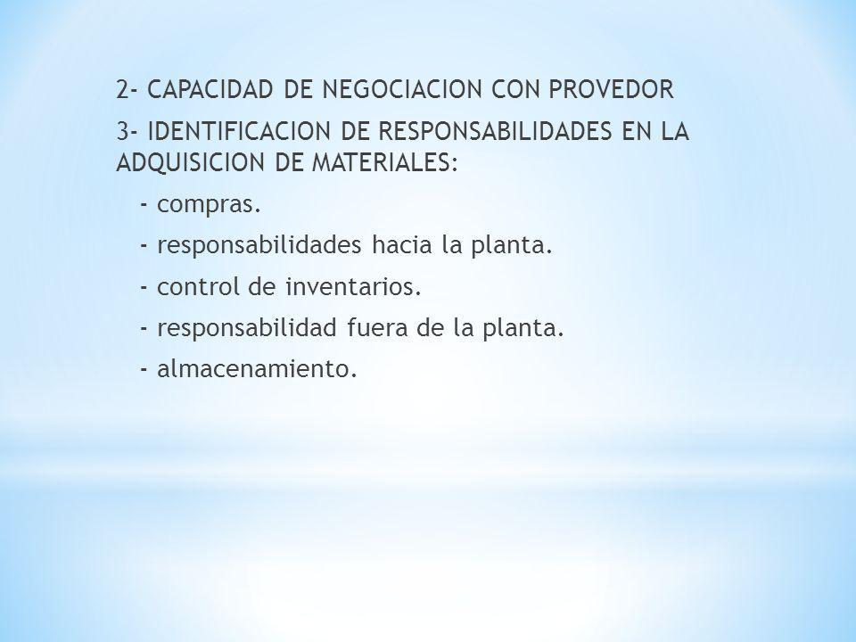 2- CAPACIDAD DE NEGOCIACION CON PROVEDOR 3- IDENTIFICACION DE RESPONSABILIDADES EN LA ADQUISICION DE MATERIALES: - compras.