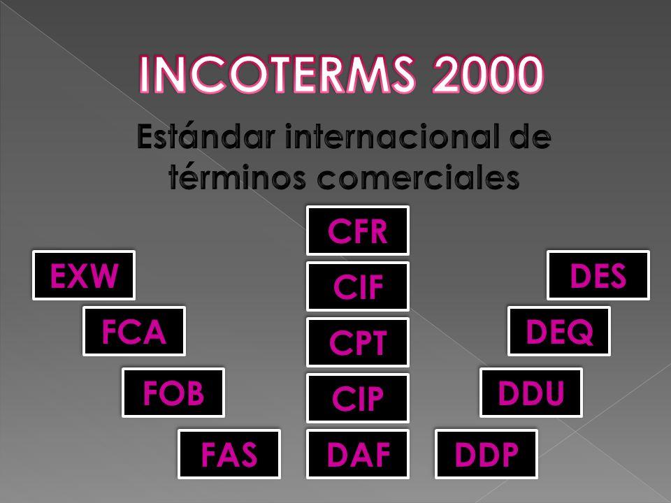 Estándar internacional de términos comerciales
