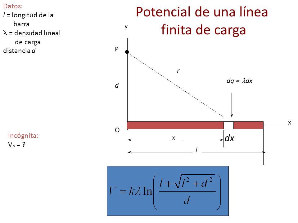 Potencial de una línea finita de carga dx Datos: l = longitud de la