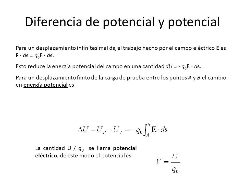 Diferencia de potencial y potencial