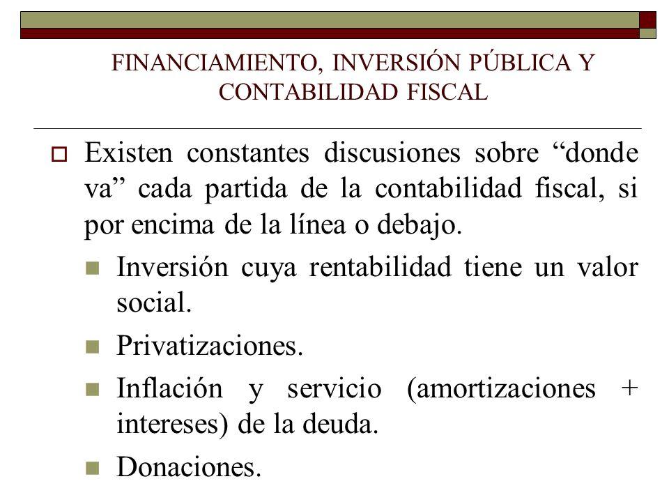 FINANCIAMIENTO, INVERSIÓN PÚBLICA Y CONTABILIDAD FISCAL
