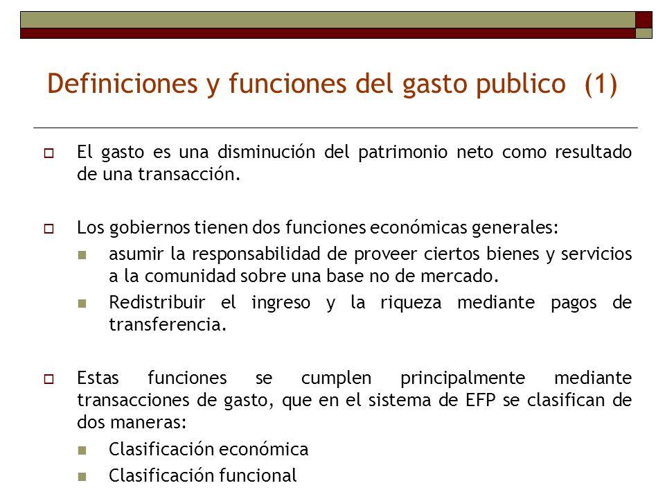 Definiciones y funciones del gasto publico (1)