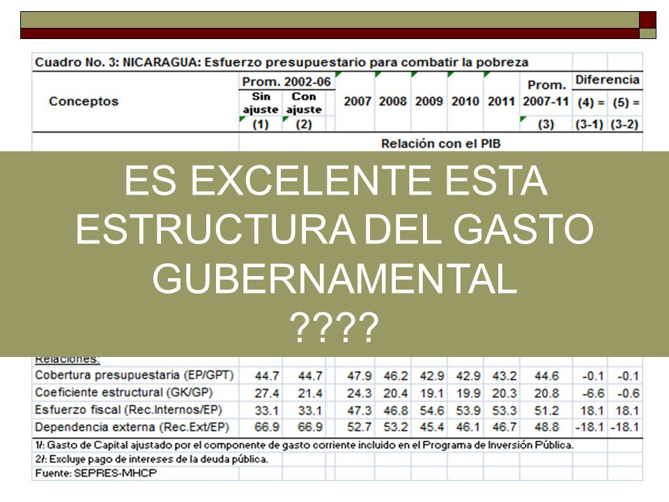 ES EXCELENTE ESTA ESTRUCTURA DEL GASTO GUBERNAMENTAL