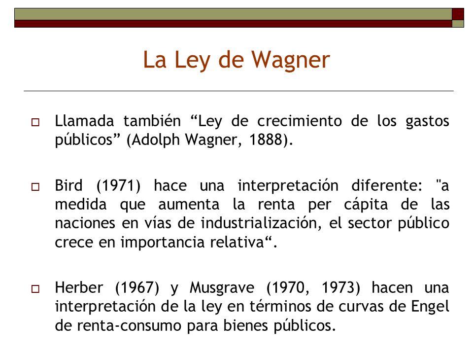La Ley de Wagner Llamada también Ley de crecimiento de los gastos públicos (Adolph Wagner, 1888).