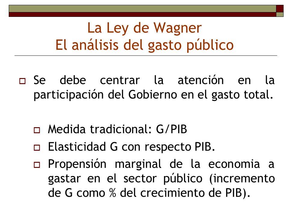 La Ley de Wagner El análisis del gasto público