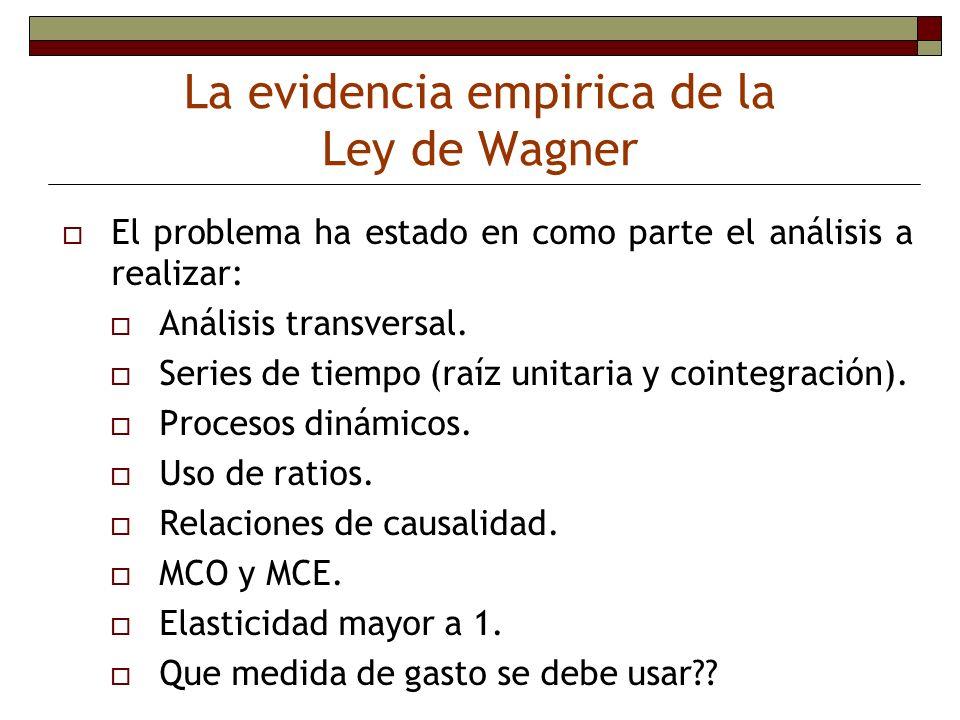 La evidencia empirica de la Ley de Wagner