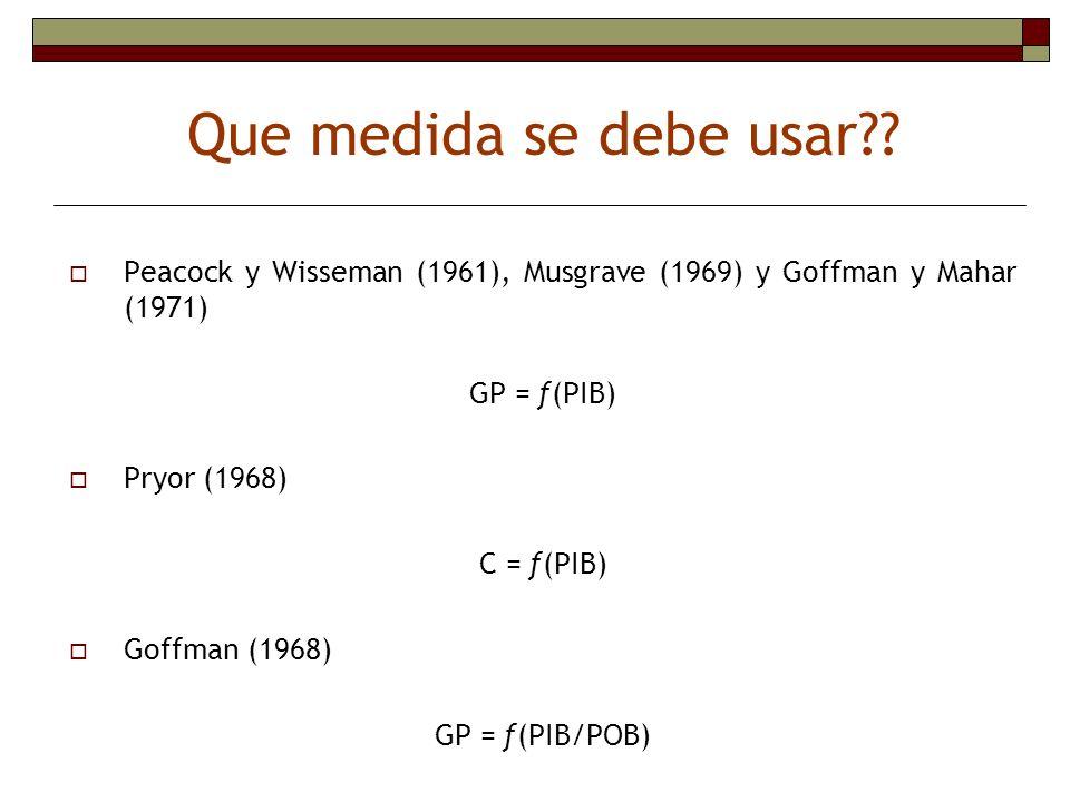 Que medida se debe usar Peacock y Wisseman (1961), Musgrave (1969) y Goffman y Mahar (1971) GP = ƒ(PIB)