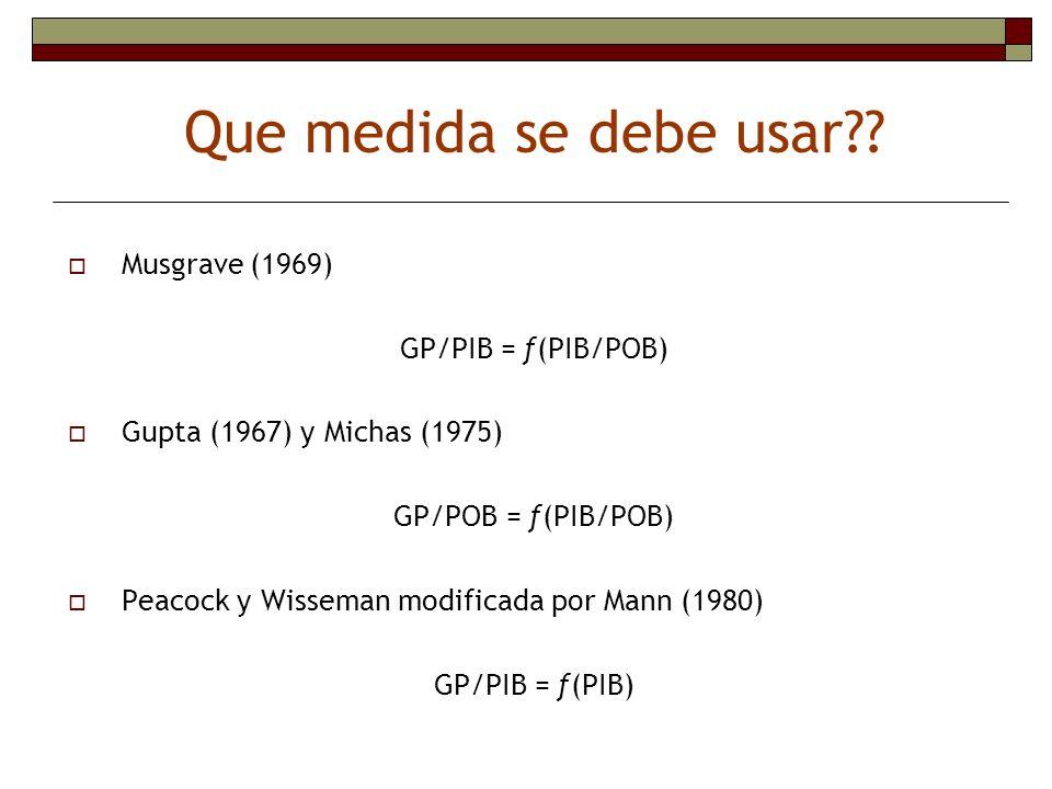 Que medida se debe usar Musgrave (1969) GP/PIB = ƒ(PIB/POB)