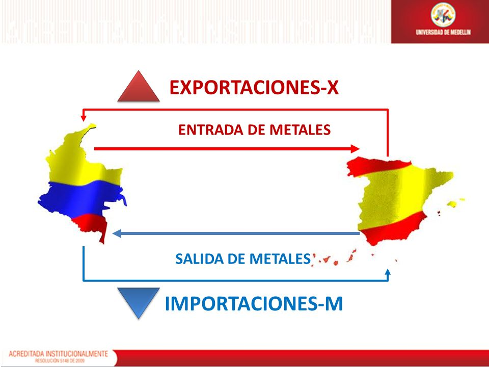 EXPORTACIONES-X IMPORTACIONES-M