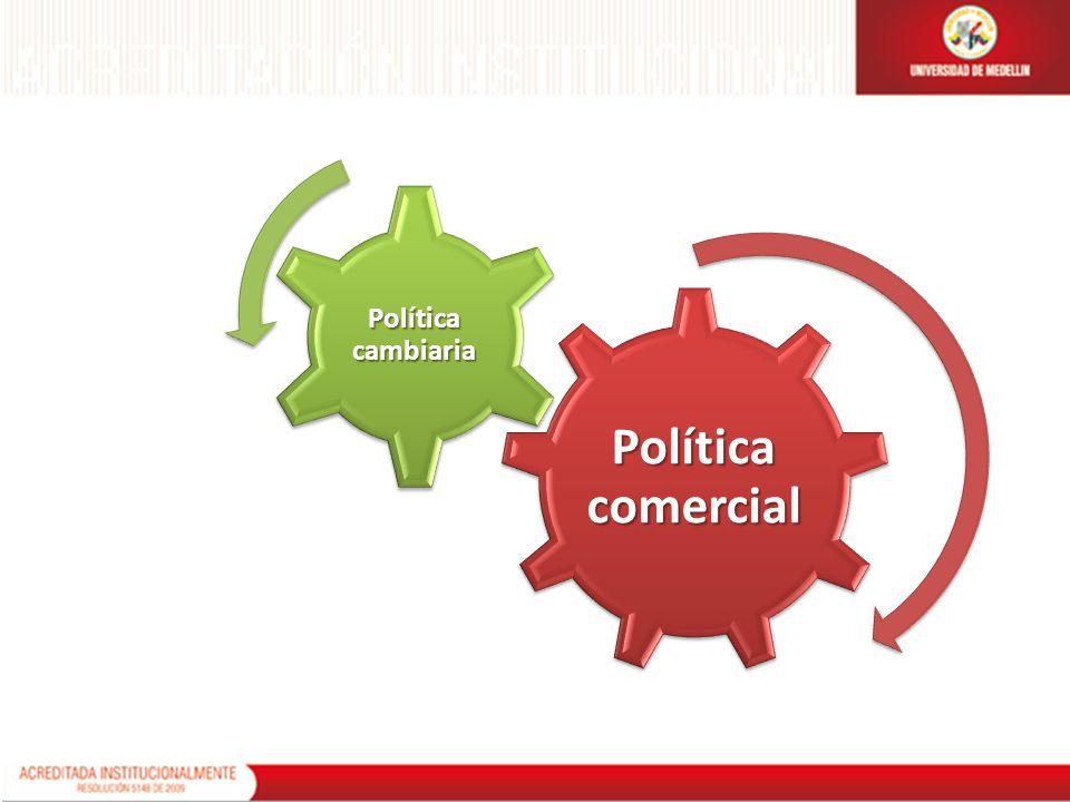 Política comercial Política cambiaria