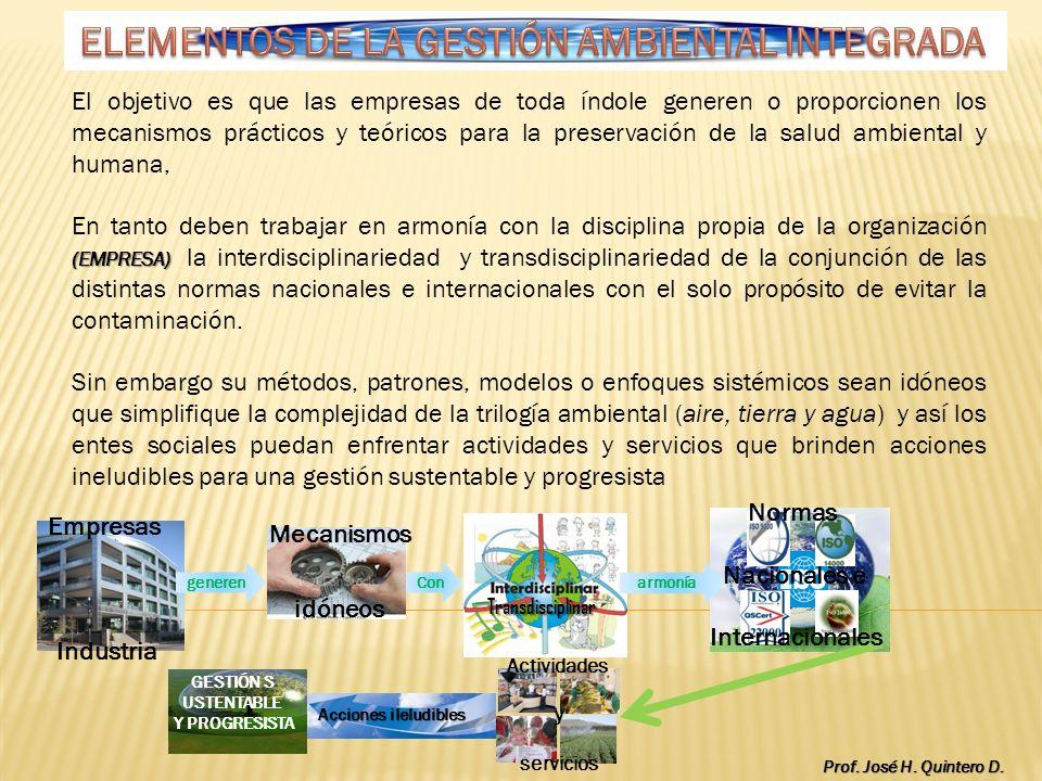 ELEMENTOS DE LA GESTIÓN AMBIENTAL INTEGRADA