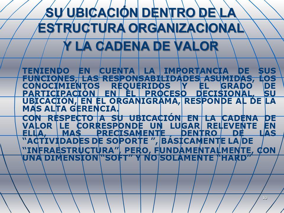 SU UBICACIÓN DENTRO DE LA ESTRUCTURA ORGANIZACIONAL Y LA CADENA DE VALOR