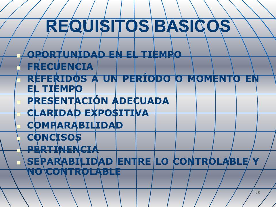 REQUISITOS BASICOS OPORTUNIDAD EN EL TIEMPO FRECUENCIA