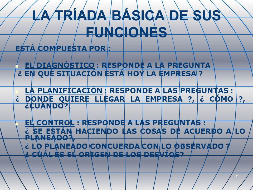LA TRÍADA BÁSICA DE SUS FUNCIONES
