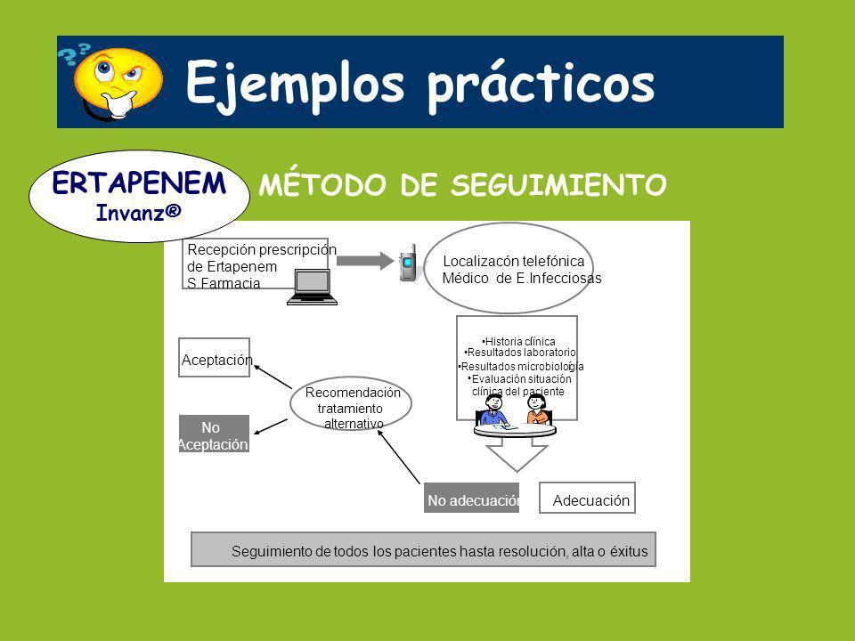 Ejemplos prácticos ERTAPENEM MÉTODO DE SEGUIMIENTO Invanz®