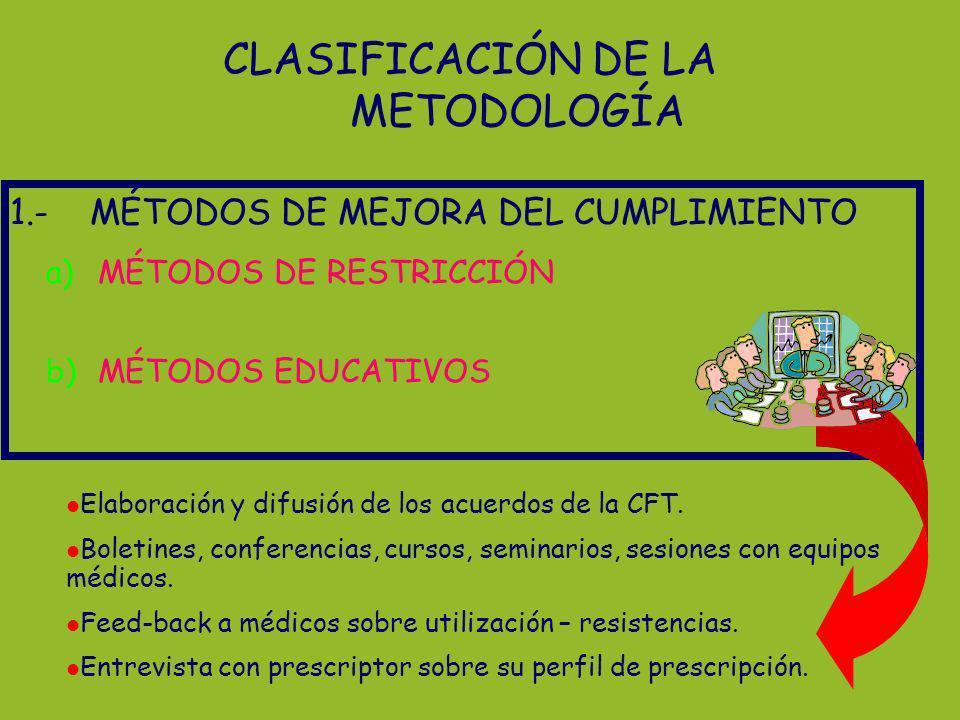 CLASIFICACIÓN DE LA METODOLOGÍA