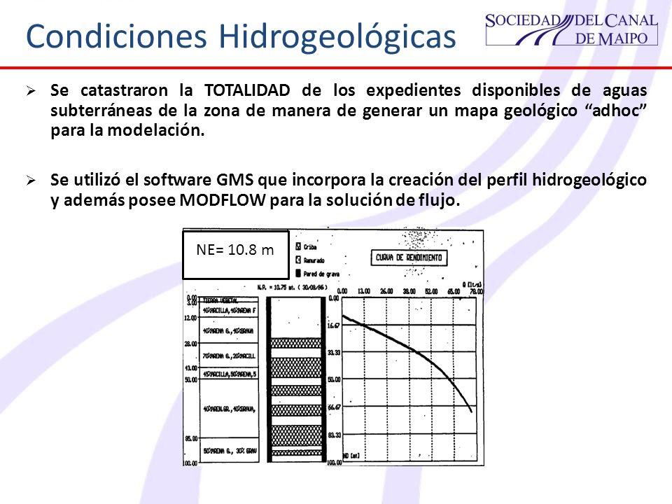 Condiciones Hidrogeológicas