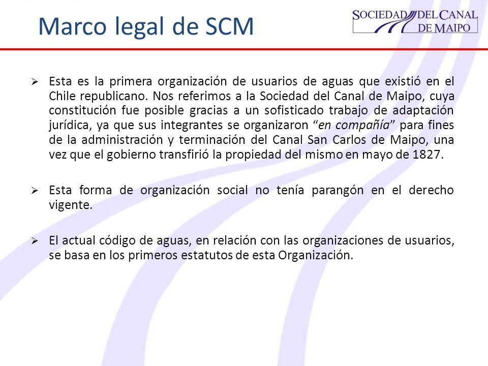 Marco legal de SCM