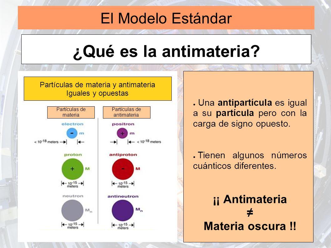Partículas de materia y antimateria