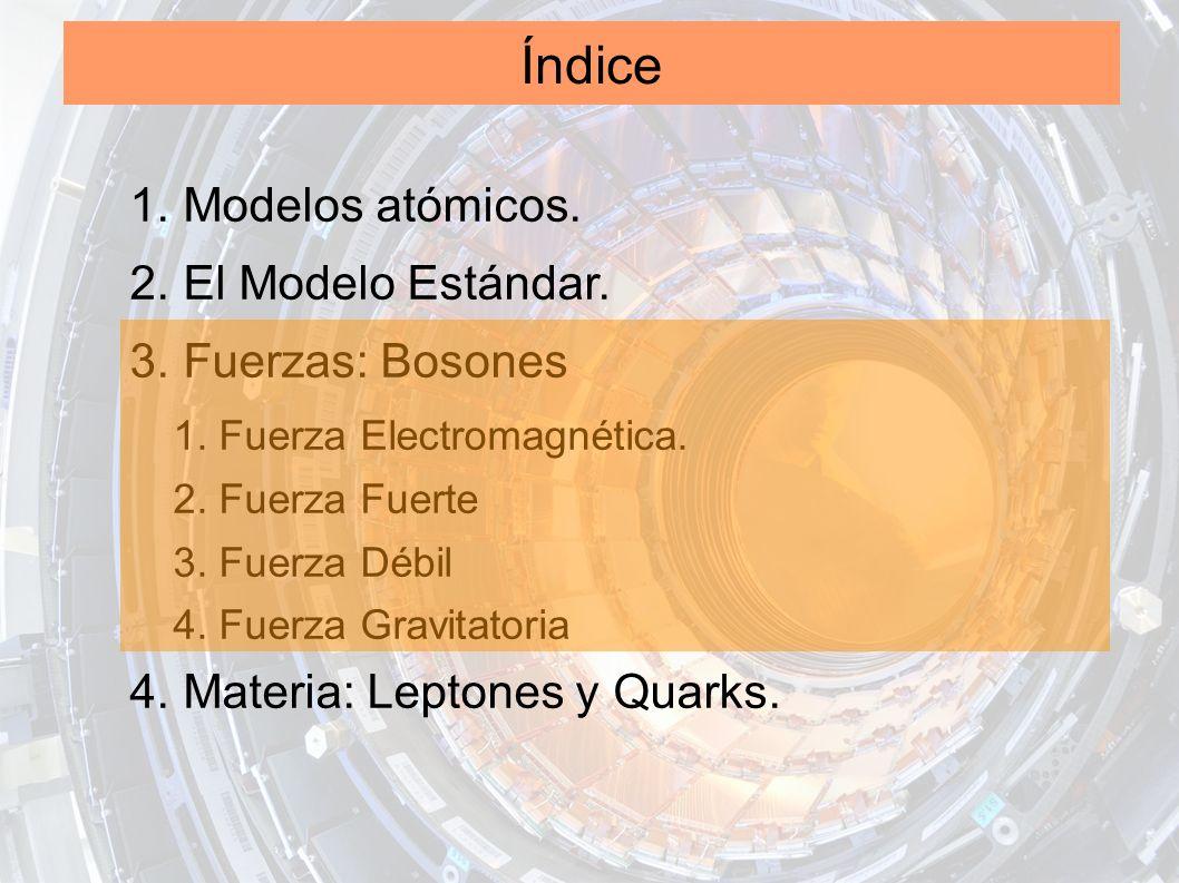 Índice Modelos atómicos. El Modelo Estándar. Fuerzas: Bosones