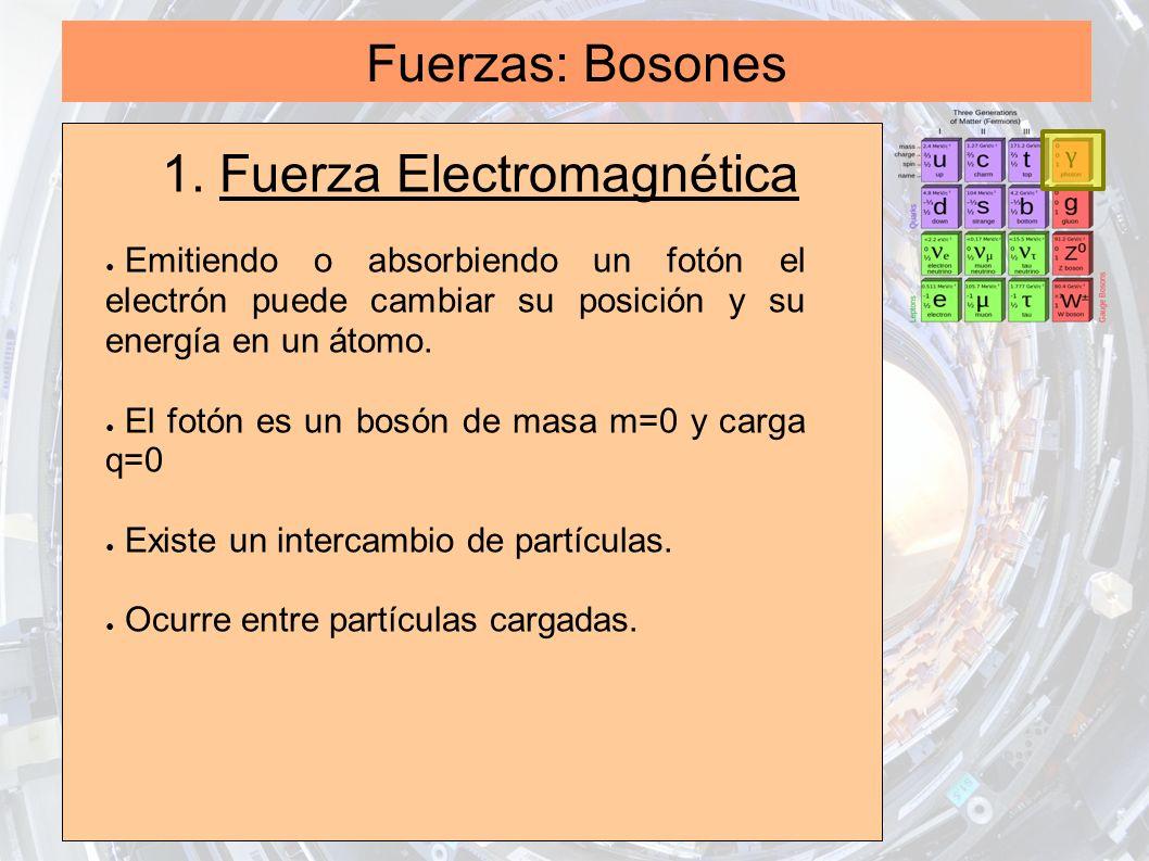 1. Fuerza Electromagnética