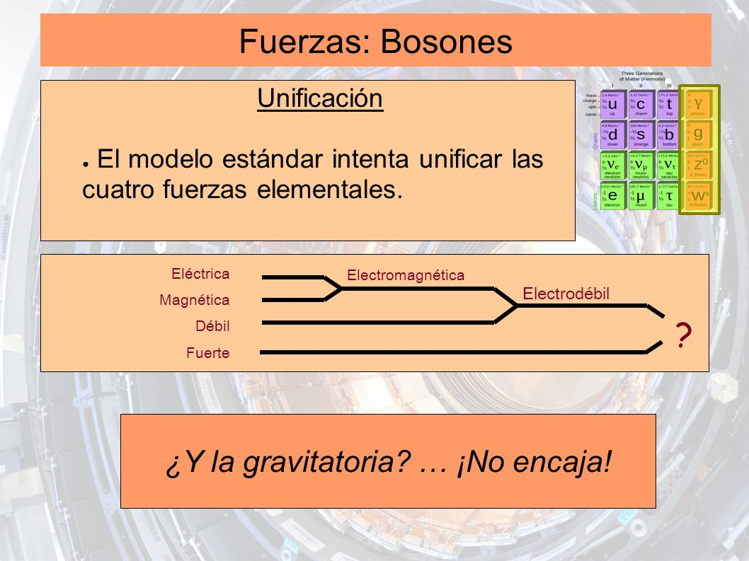 ¿Y la gravitatoria … ¡No encaja!