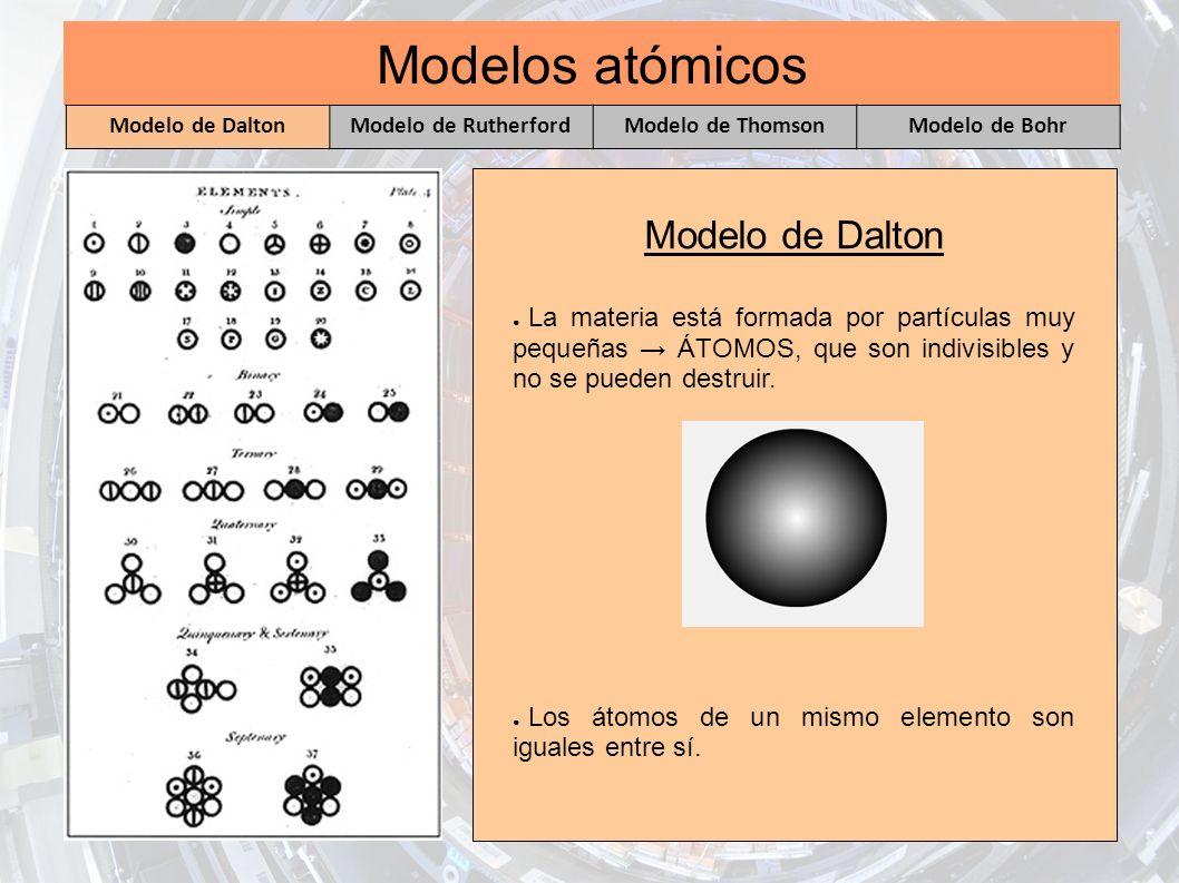 Modelos atómicos Modelo de Dalton