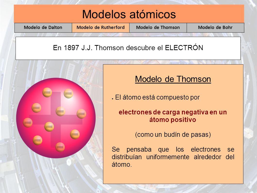 electrones de carga negativa en un átomo positivo