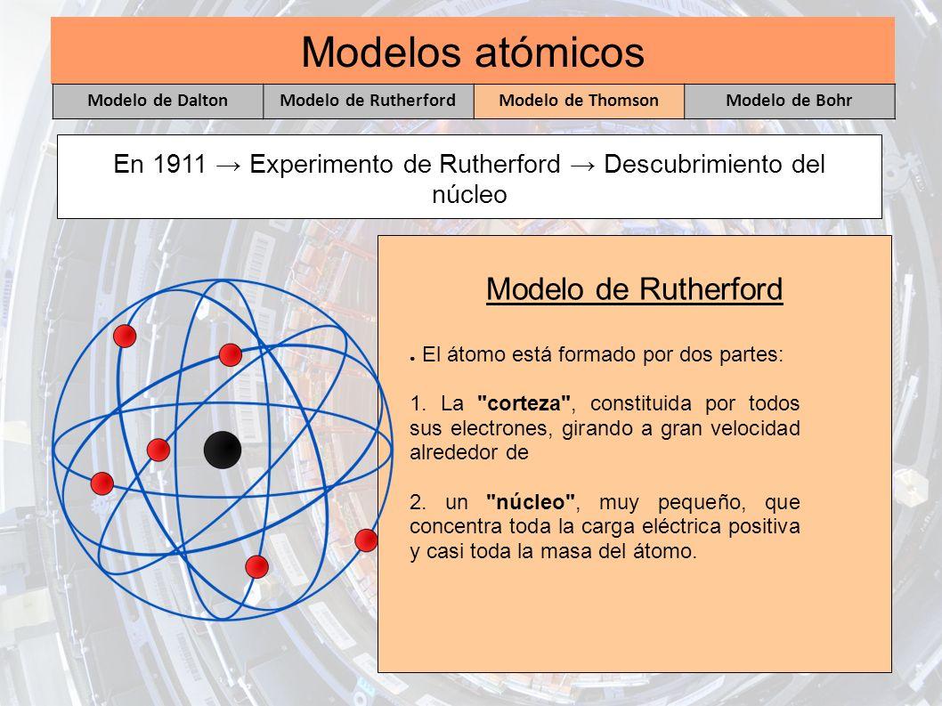 En 1911 → Experimento de Rutherford → Descubrimiento del núcleo
