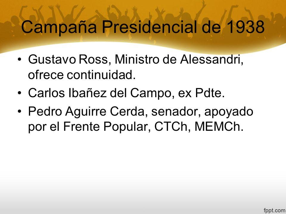 Campaña Presidencial de 1938