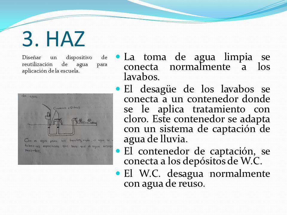 3. HAZ La toma de agua limpia se conecta normalmente a los lavabos.
