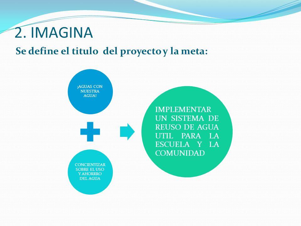 2. IMAGINA Se define el titulo del proyecto y la meta: