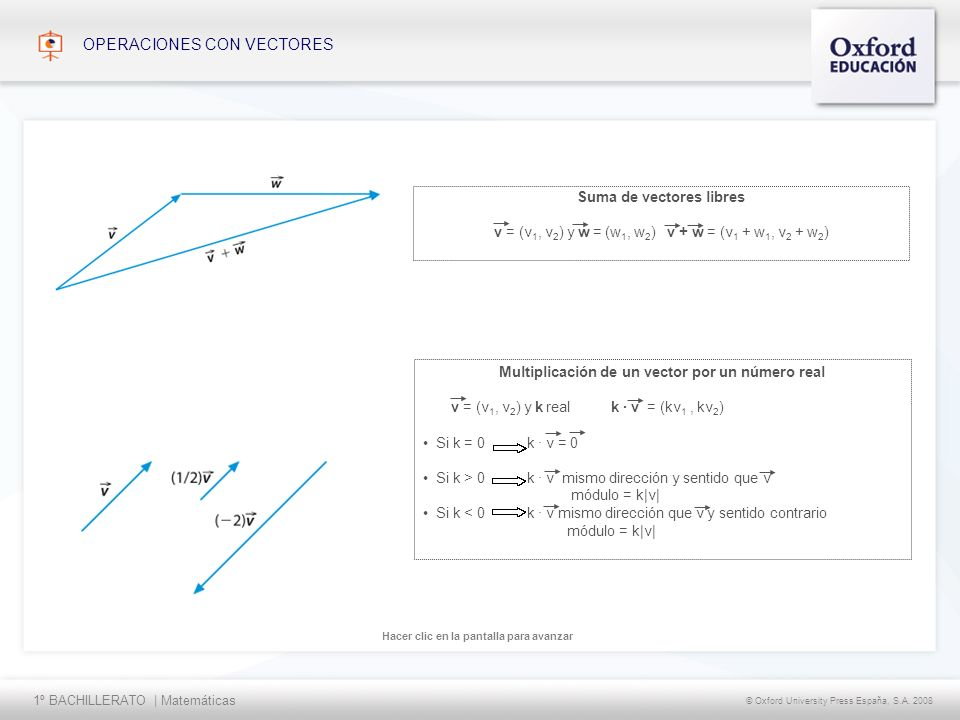 Suma de vectores libres Multiplicación de un vector por un número real