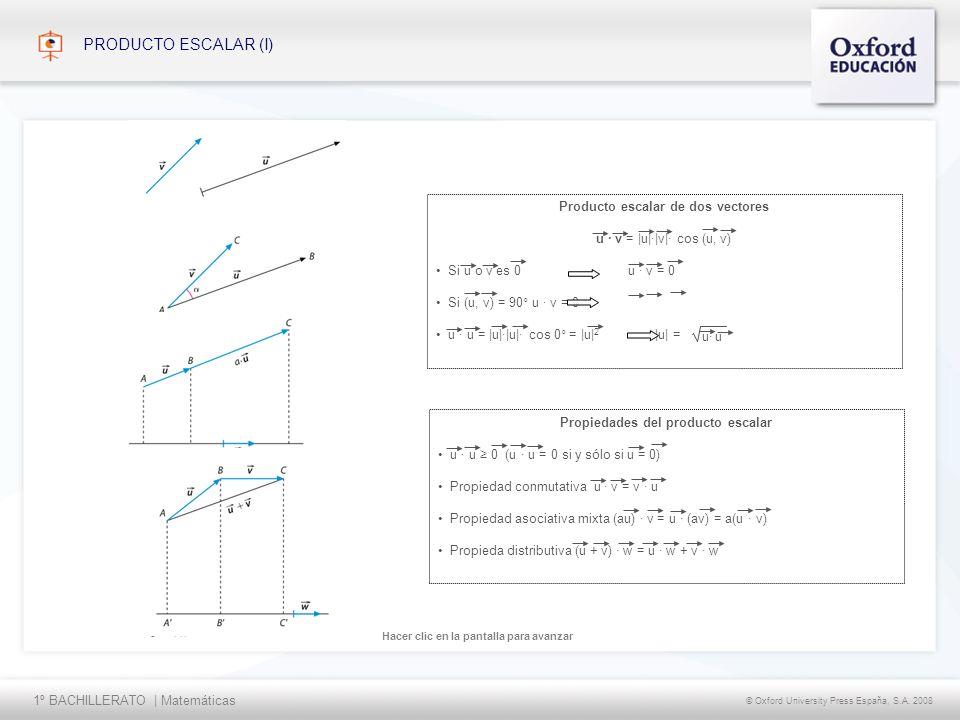 Producto escalar de dos vectores Propiedades del producto escalar