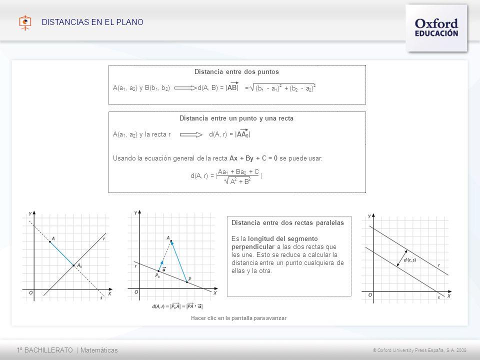 Distancia entre dos puntos Distancia entre un punto y una recta