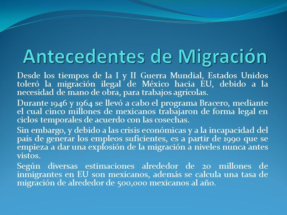 Antecedentes de Migración