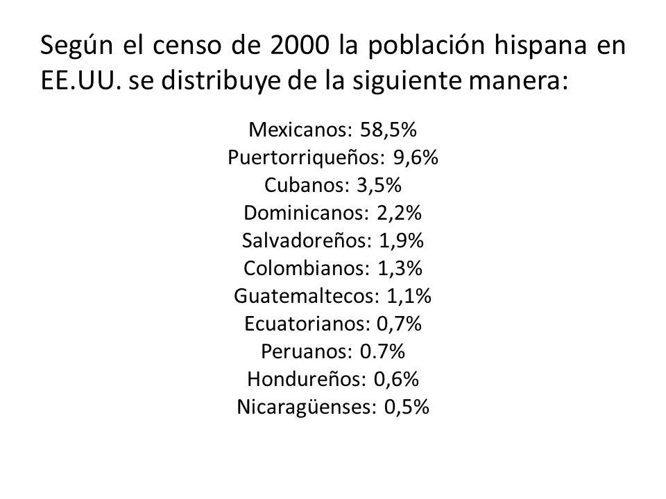 Según el censo de 2000 la población hispana en EE. UU