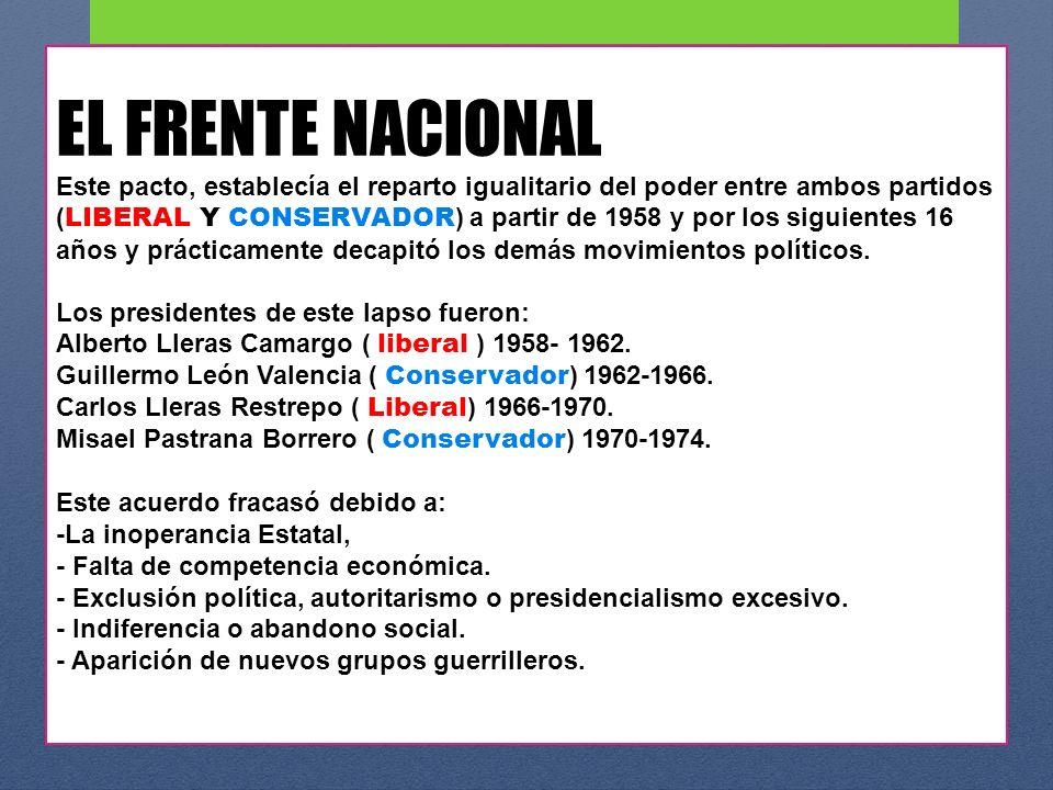 EL FRENTE NACIONAL Este pacto, establecía el reparto igualitario del poder entre ambos partidos (LIBERAL Y CONSERVADOR) a partir de 1958 y por los siguientes 16 años y prácticamente decapitó los demás movimientos políticos.