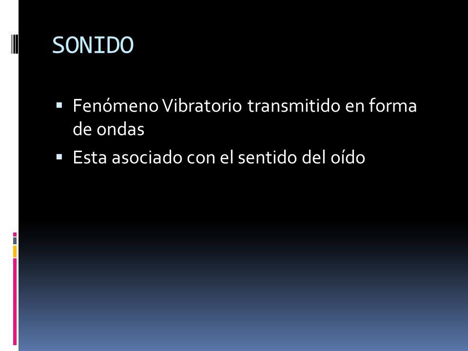 SONIDO Fenómeno Vibratorio transmitido en forma de ondas