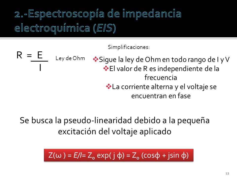 2.-Espectroscopía de impedancia electroquímica (EIS)