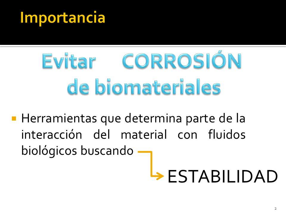 Evitar CORROSIÓN de biomateriales