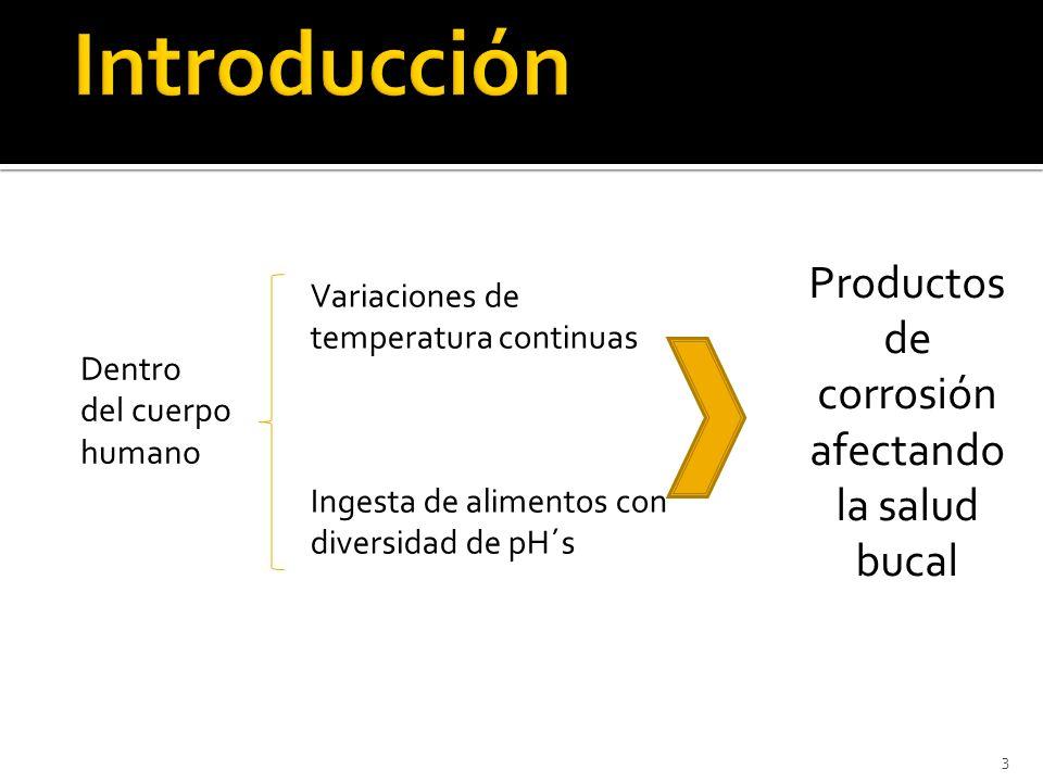 Productos de corrosión afectando la salud bucal