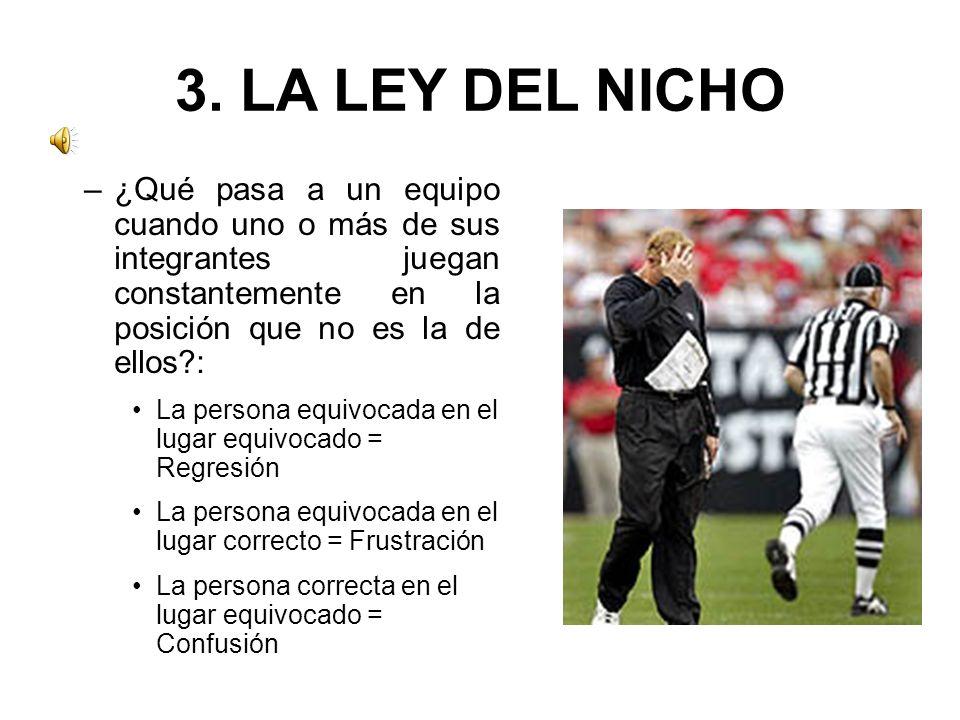 3. LA LEY DEL NICHO ¿Qué pasa a un equipo cuando uno o más de sus integrantes juegan constantemente en la posición que no es la de ellos :