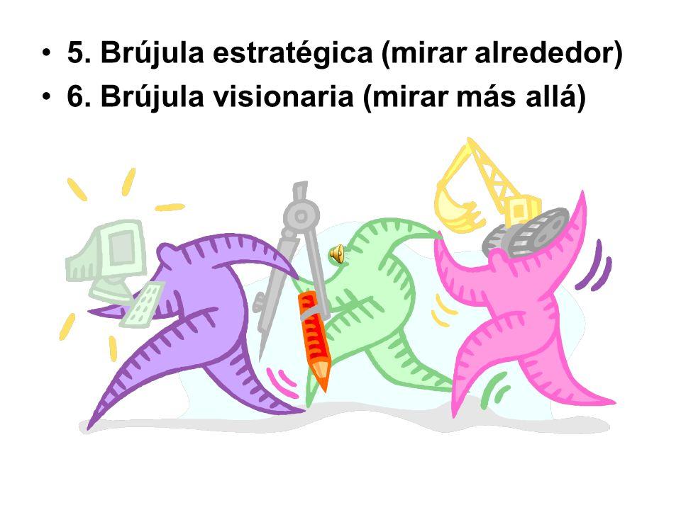 5. Brújula estratégica (mirar alrededor)