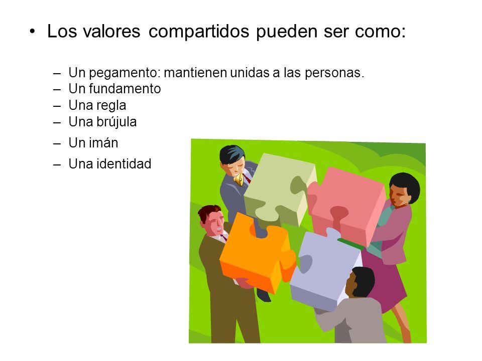 Los valores compartidos pueden ser como: