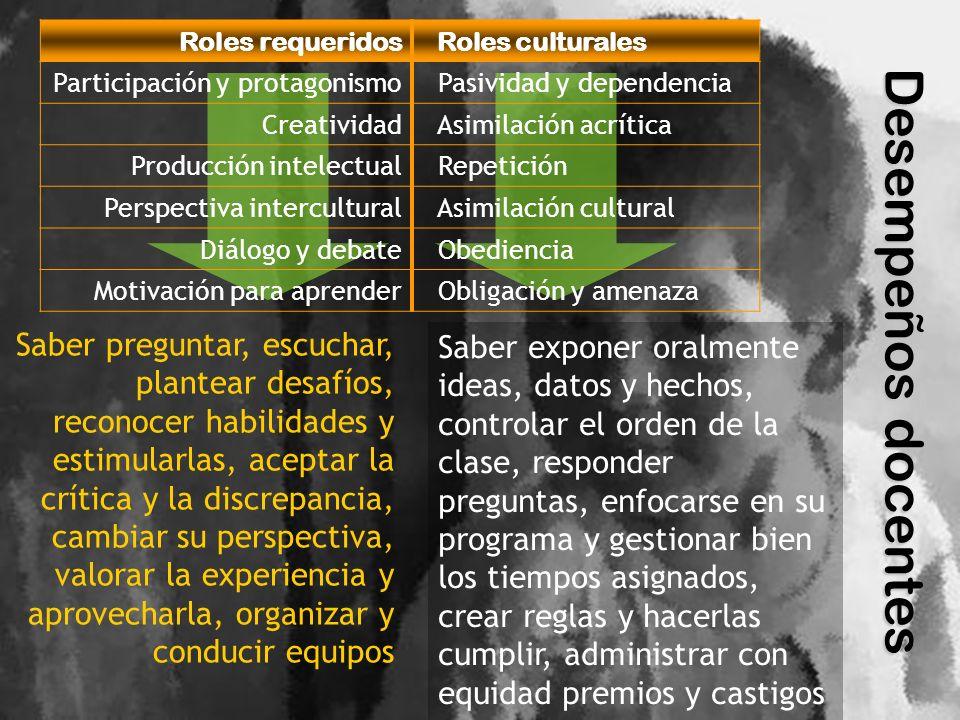 Roles requeridos Roles culturales. Participación y protagonismo. Pasividad y dependencia. Creatividad.