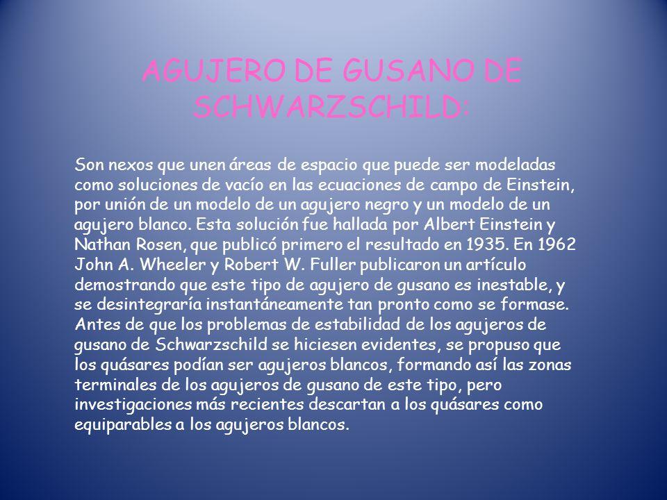 AGUJERO DE GUSANO DE SCHWARZSCHILD: